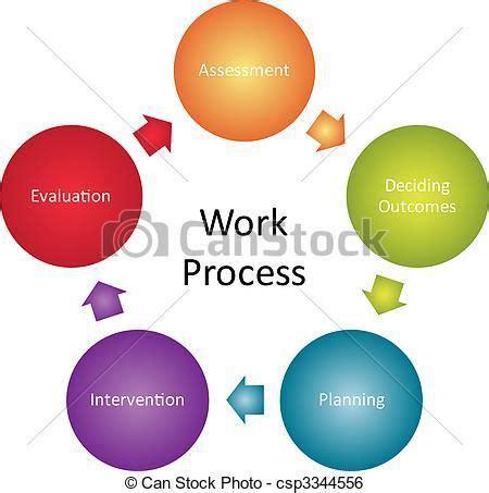 Cash flow statement in business plan